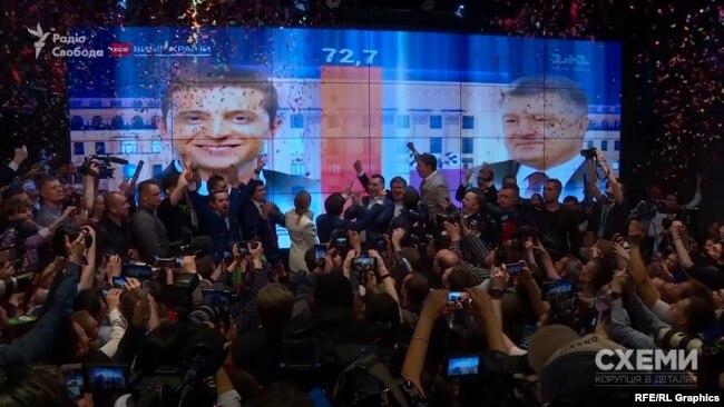 Володимир Зеленський став президентом завдяки медійній підтримці медіахолдингу Ігоря Коломойського
