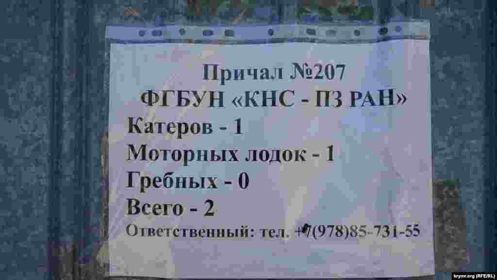 Штат плавзасобів Карадазької наукової станції природного заповідника