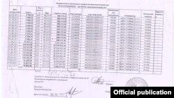 Уведомление о поступлении средств на мультивалютный счет Минфина КР.