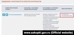 Военизированная охрана помещений, занятых мировыми судьями в Крыму, обойдется в 22 миллиона рублей