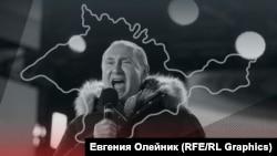 Colaj care reprezintă simbolic anexarea Crimeei
