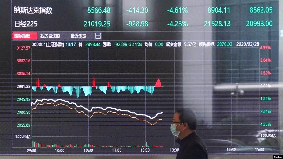 На фондовых биржах продолжается обвал через коронавирус