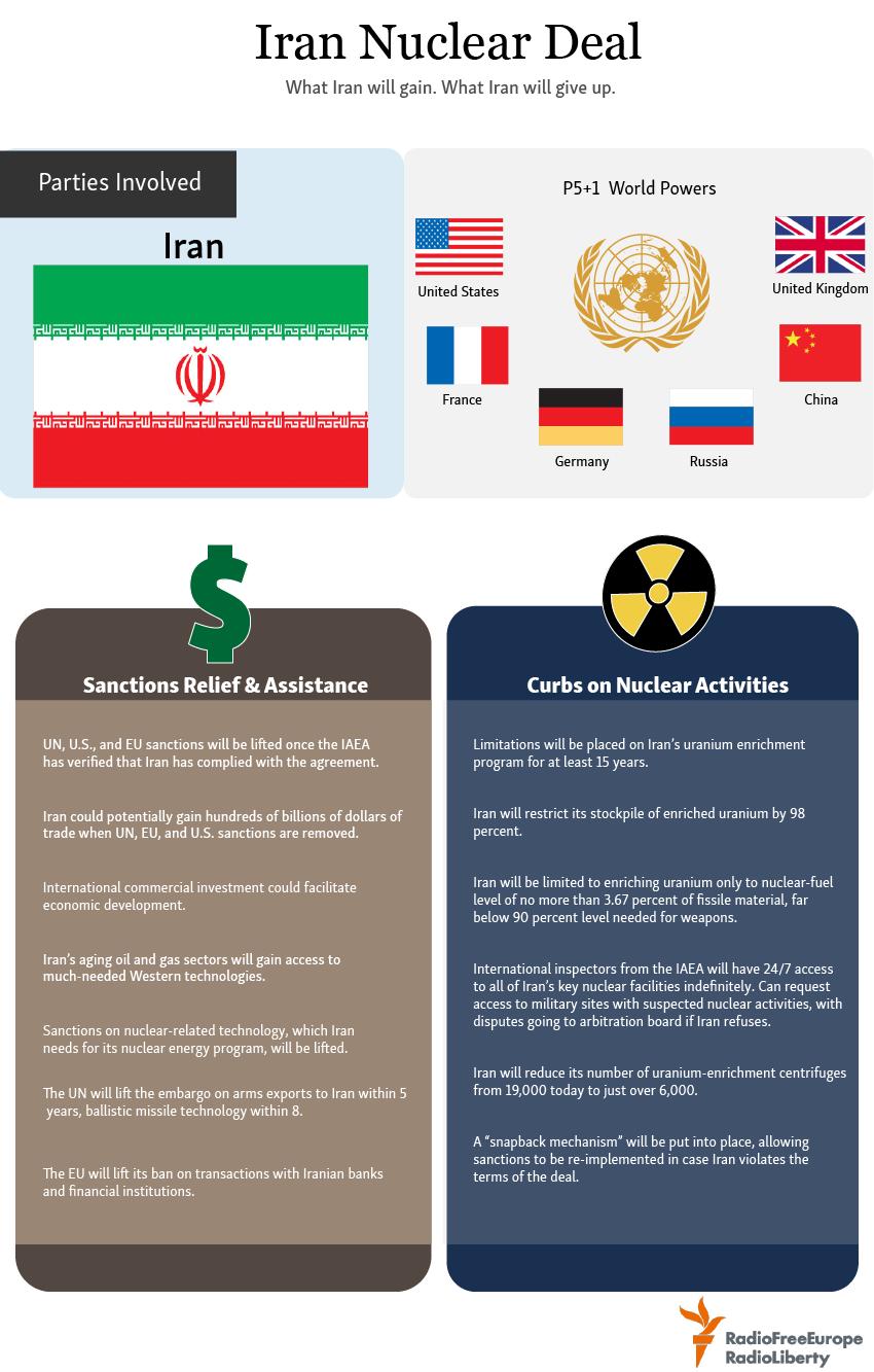 essays us nuclear deal