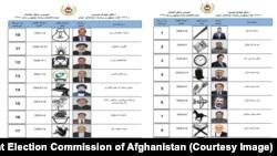 فهرست کاندیدان ریاست جمهوری افغانستان