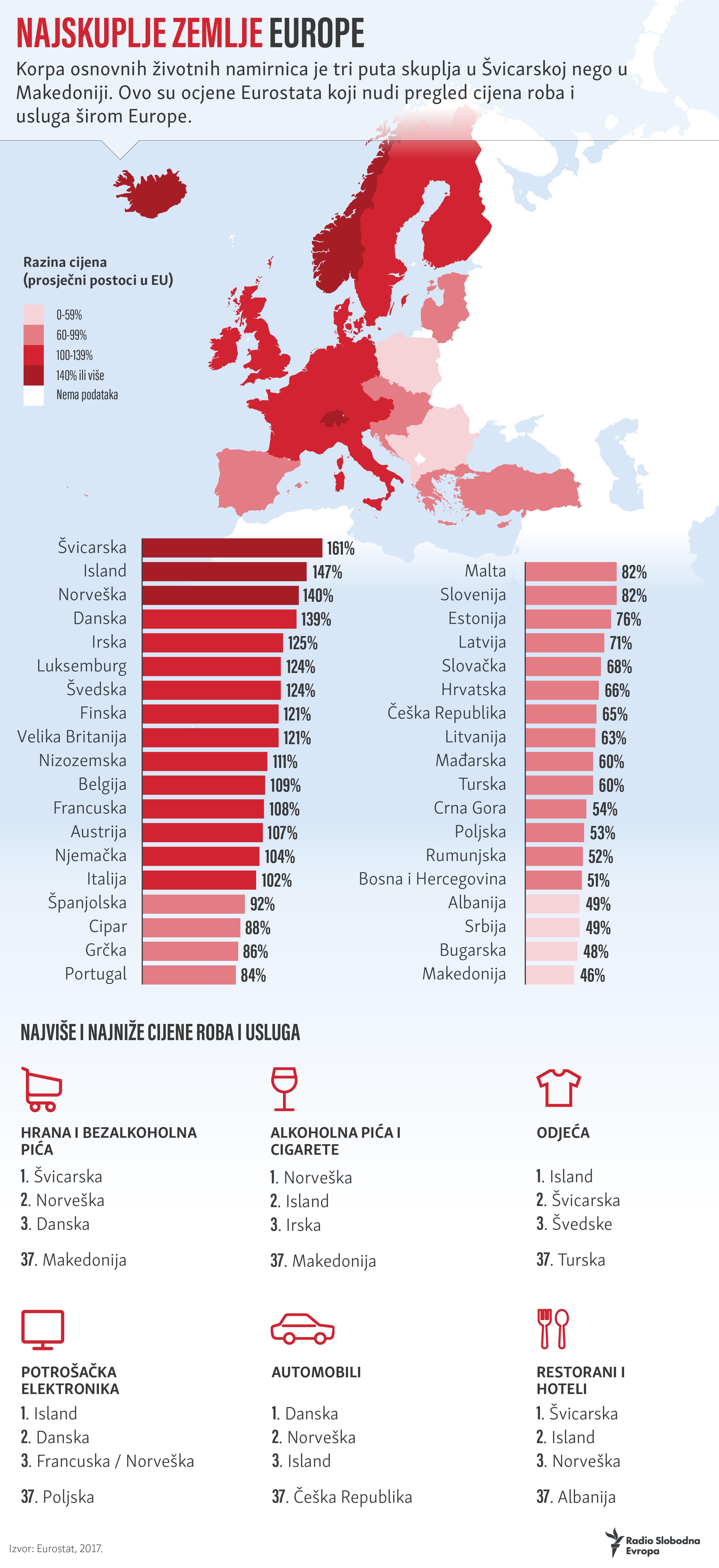 Потребительские корзины европы минимальный стаж для пенсии в 2021 году для мужчин