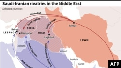 Infographic: Saudi Iranian Rivalries In The Middle East