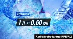 За літр питної води в Луганську просять в середньому 60 копійок
