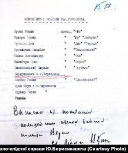 «Список конфідентів» поліції