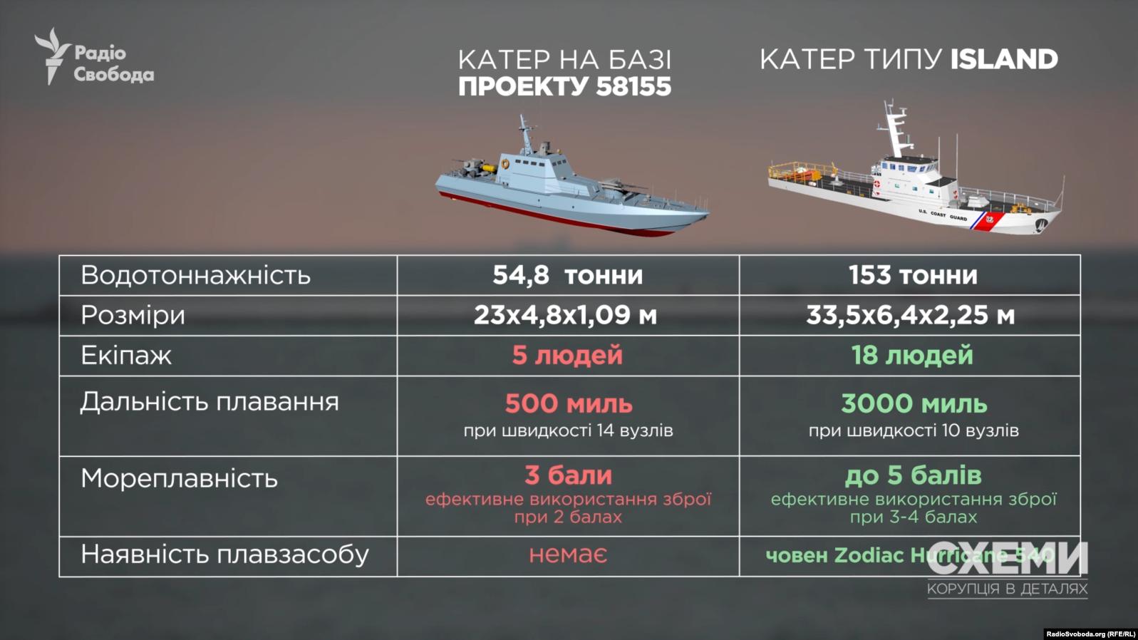 Україна не використовує всі можливості для посилення національної безпеки, - президент The Jamestown Foundation Говард - Цензор.НЕТ 9956