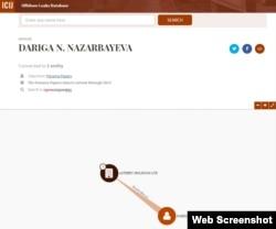 Скриншот сайта Международного консорциума журналистов-расследователей, где опубликована информация об офшоре совладельца под именем Dariga N. Nazarbayeva.