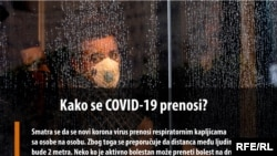 "Info card used by RFE/RL's Balkan Service to inform audiences on ""How Covid-19 is transmitted?"""