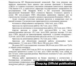 Аудит Счетной палаты КР.