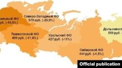 """Размер среднего чека в магазинах в России, март 2016 года, данные """"Ромир"""""""