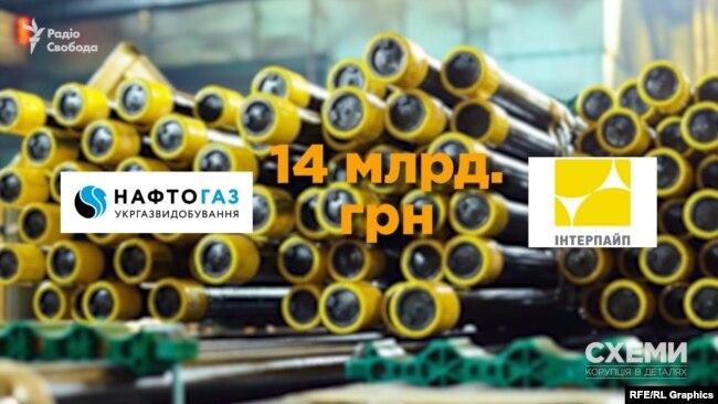 А держкомпанія «Укргазвидобування» купила труб у компаній Пінчука на 14 мільярдів гривень