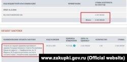 Вневедомственная охрана войск Нацгвардии России будет охранять здание крымского парламента за 2,1 миллиона рублей