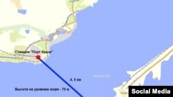 Проект канатной дороги через Керченский пролив