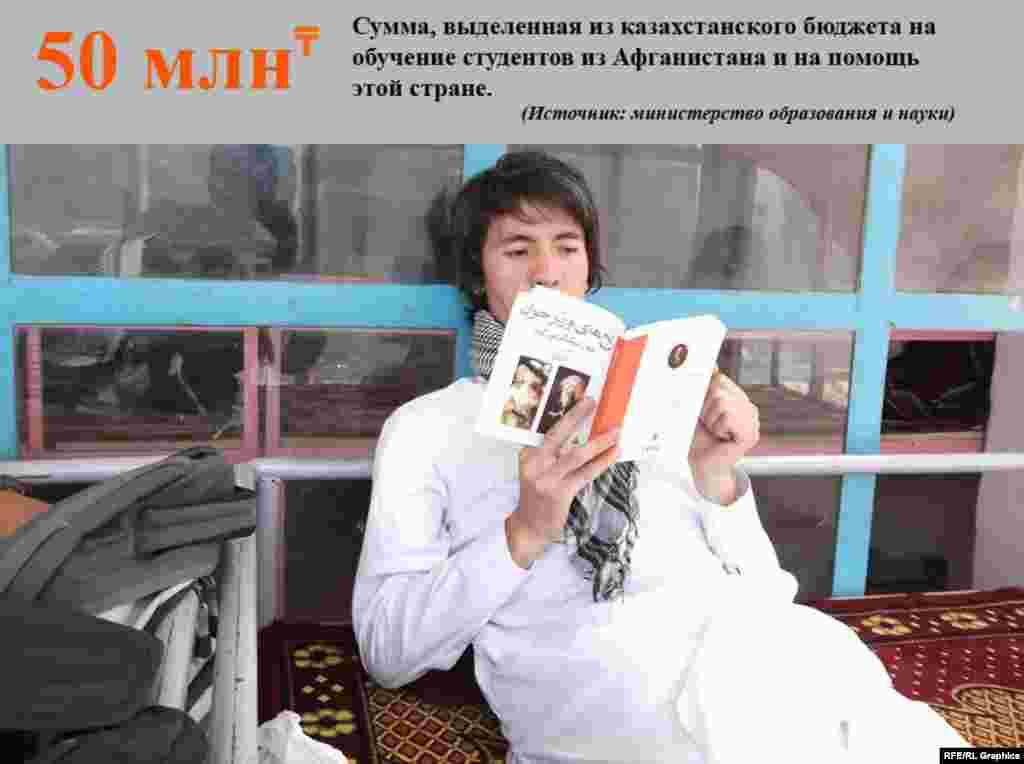 Первое соглашение о сотрудничестве в области образованияКазахстан и Афганистан подписали в 2009 году.