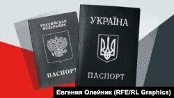 Российский и украинский паспорта, иллюстрационный коллаж
