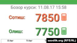 Доллар тушди, бензин тақчил, Мирзиёев қароргоҳига жой берган аҳоли мактабда яшамоқда
