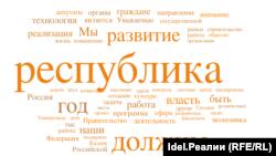 Наиболее часто употребляемые слова в послании 2012 года