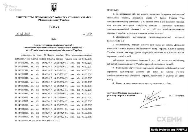 Наказ МЕРТ про застосування санкцій щодо імпортерів