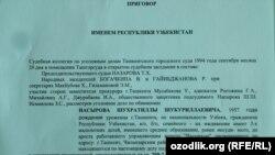 Носиров устидан чиқарилган суд ҳукм