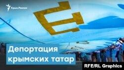 75-летие геноцида крымских татар: история и политика | Крымский вечер