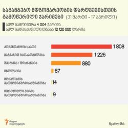 Georgia -- quarantine Penalties police infographic