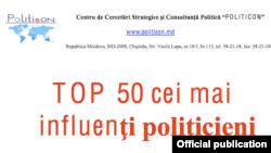 Moldova -- Top 50 politicians of Moldova, October 2011, by Politicon Think Tank