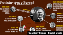 """Инфографика группы """"Не хотим Путина в Праге"""": основные ретрансляторы мнения Москвы в Чехии и Европейском союзе"""