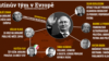 Czech Republic -- info-graphic concerning Putin's friends in EU.