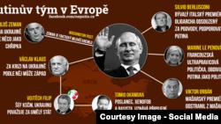 Інфографіка групи «Не хочемо Путіна у Празі»: основні ретранслятори думки Москви в Чехії та Європейському союзі