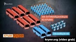 Кто ехал в автобусах через Корсунь-Шевченковский 20 февраля 2014 года
