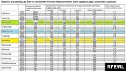 Төрле халыкларның бермилләтле йорт хуҗалыклары саны һәм зурлыгы