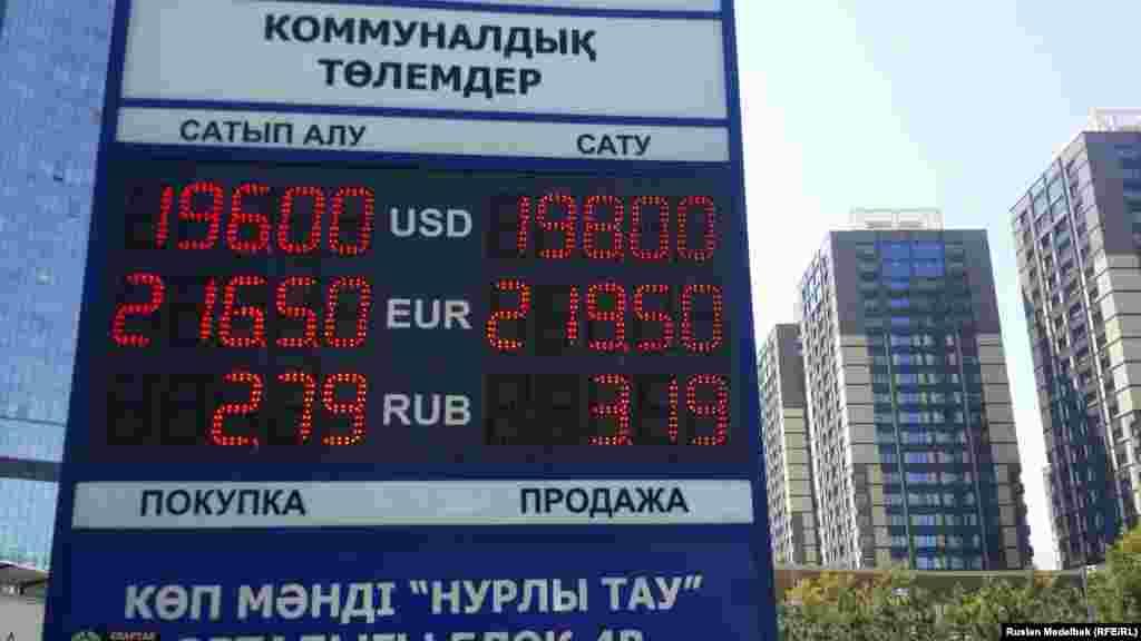 Алматыдағы теңге бағамы. 19 тамыз 2015 жыл.