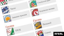 Teaser -- ConIFA tournamment Russian version