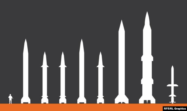 Teaser - Missiles