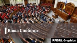 Ваша Свобода: Чого хоче українська опозиція від ЄС?