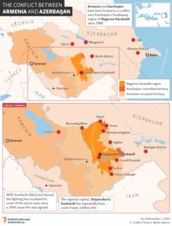 The Conflict Between Armenia And Azerbaijan