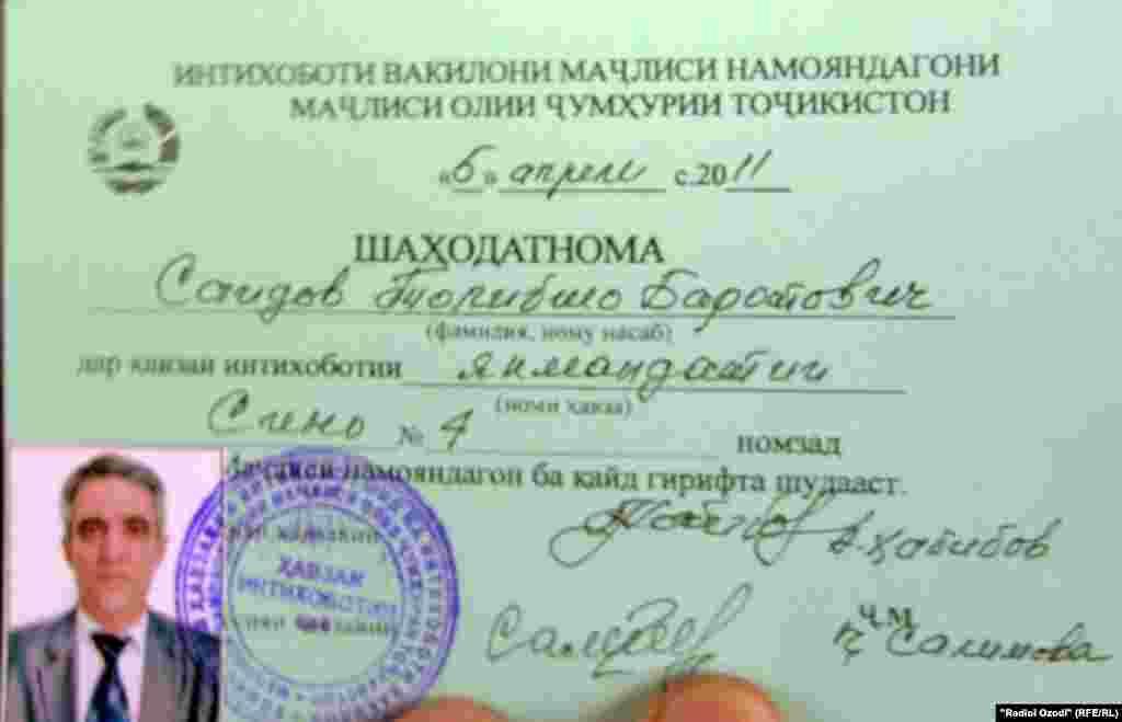 Таджикистан: Удостоверение независимого кандидата в депутаты Толибшо Саидзода
