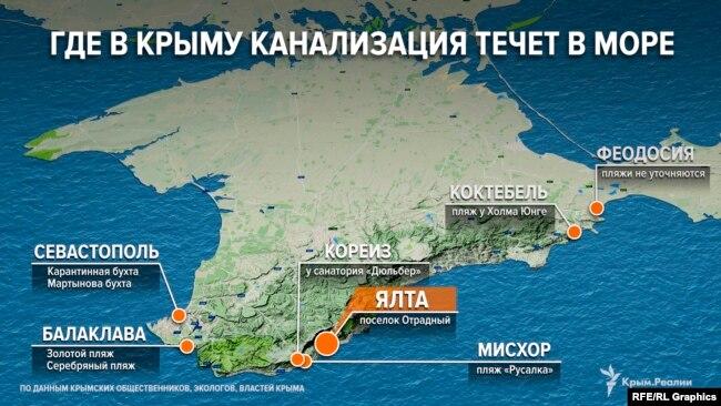 Карта сброса канализационных стоков в море