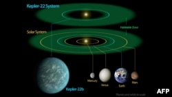 A NASA artist's conception illustrates Kepler-22b, a planet known to comfortably circle in the habitable zone of a sun-like star.