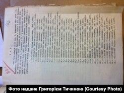 Акт про розстріл 69 ув'язнених, зокрема, і Василя Тичини (45 у списку)