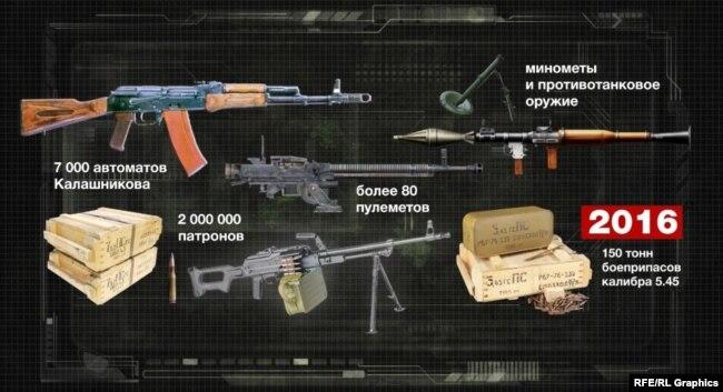 Озброєння, яке Україна отримає від Литви
