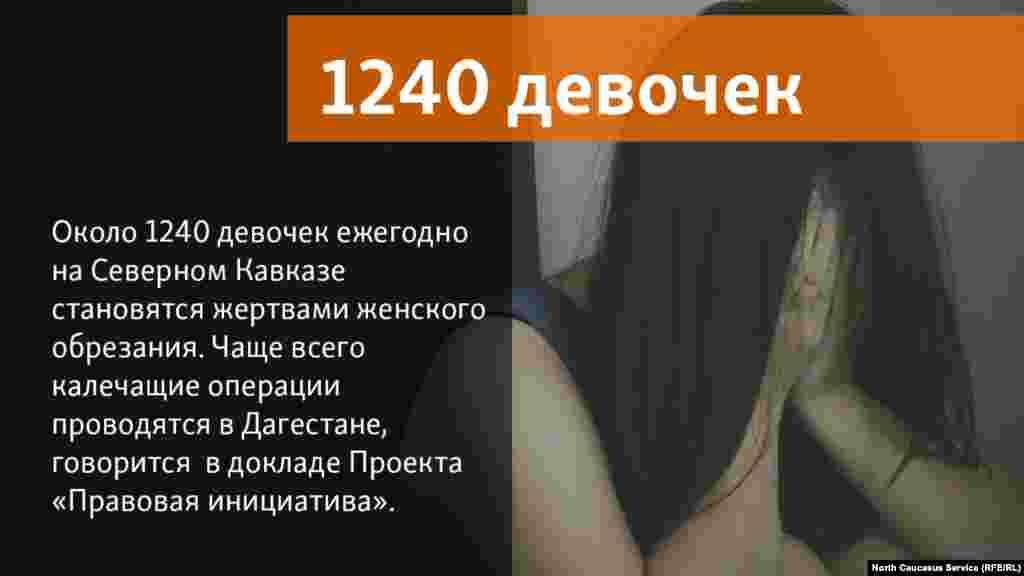 04.06.2018 //Около 1240 девочек ежегодно на Северном Кавказе становятся жертвами женского обрезания. Чаще всего калечащие операции проводятся в Дагестане, говорится в докладе Проекта «Правовая инициатива».