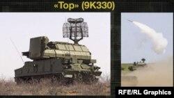 Зенітно-ракетний комплекс «Тор»