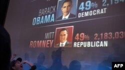 АҚШ-тағы президент сайлауының нәтижелерін көшедегі экраннан қарап тұрған жұрт. Нью-Йорк, 6 қараша 2012 жыл.