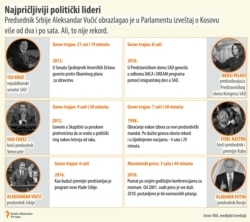 Infographic - The most 'talkative' leaders