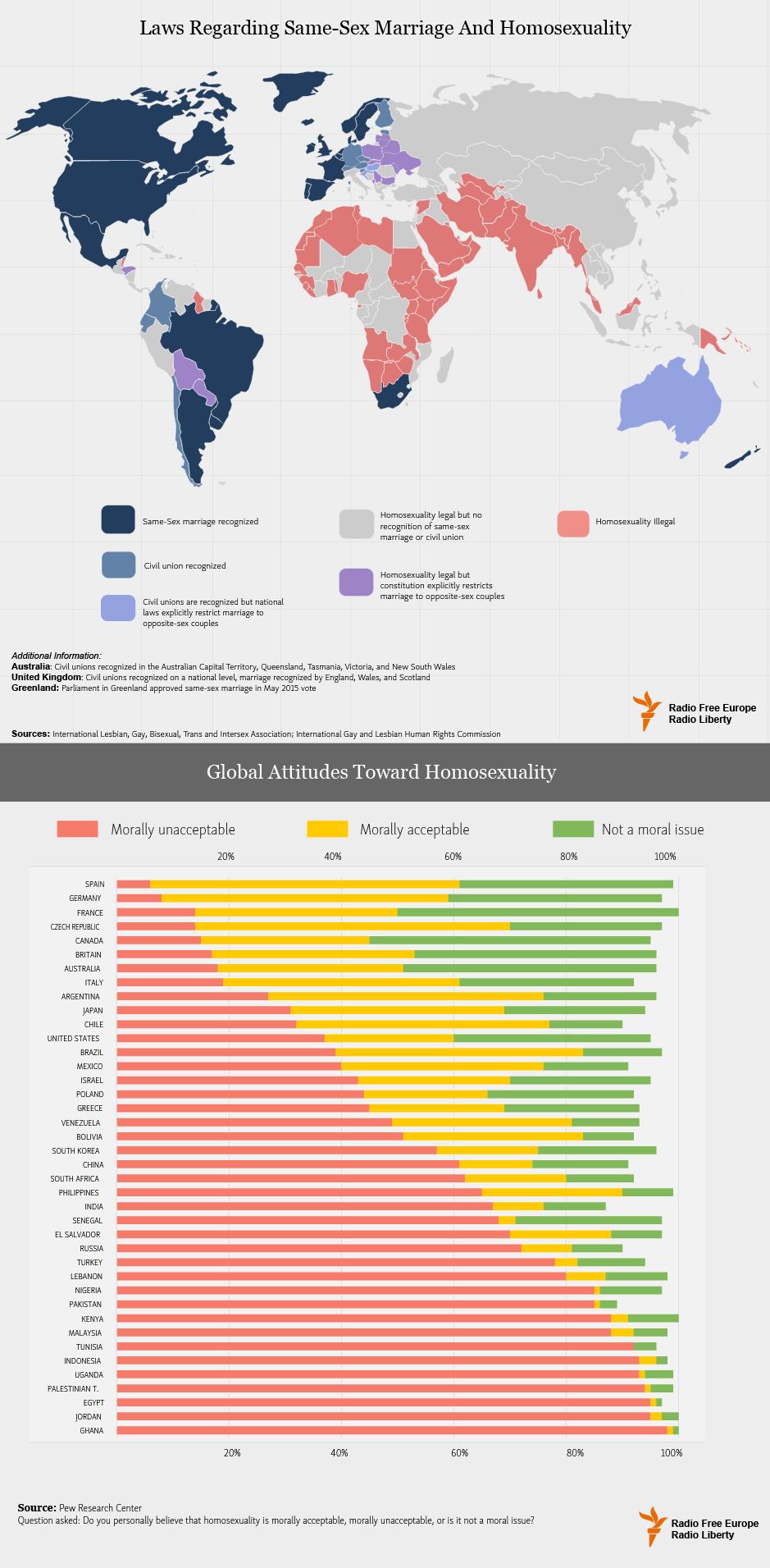 España homosexualidad aceptación