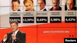 Петр Порошенко сайлау штабында сөйлеп тұр. Киев, 25 мамыр 2014 жыл.